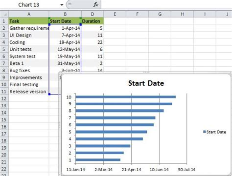 excel bar chart template gantt chart excel template of excel templates and sles