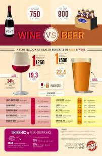wine vs beer which is better infographic