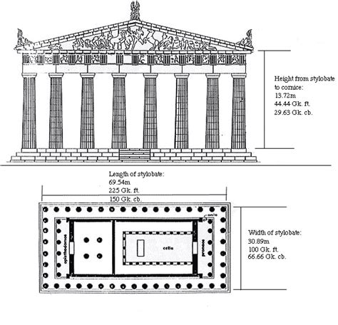 parthenon floor plan citadel of the gods