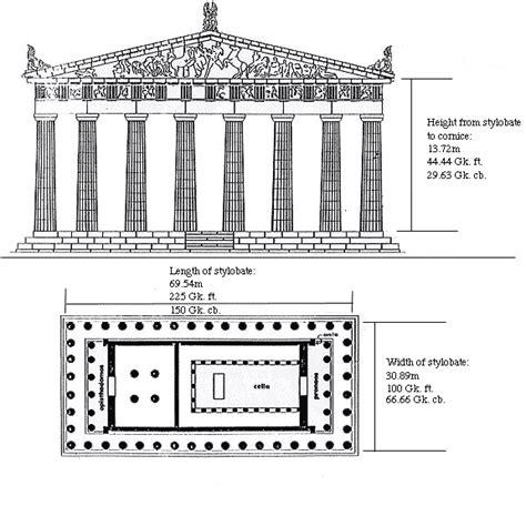 Parthenon Floor Plan by Citadel Of The Gods
