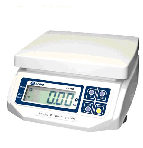 Weighing Scale by The 10 Best Must Haves For Every College Freshman Times