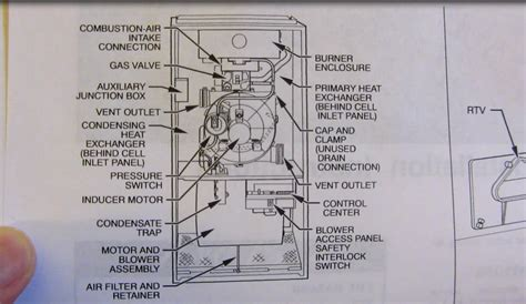carrier furnace schematic diagram carrier furnace