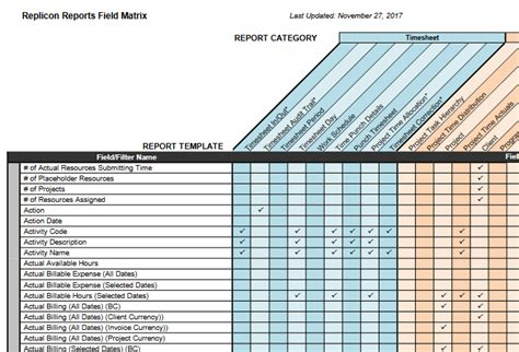 document distribution matrix template reports field matrix replicon help