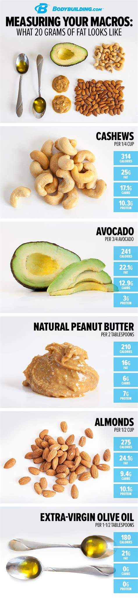 healthy fats in grams diary of a fit measuring your macros