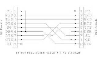 rs232 db9 to db25 diagram rs232 free engine image for user manual