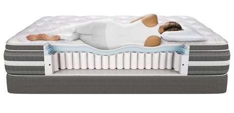 Finding The Right Mattress by Finding The Right Mattress For Side Sleepers