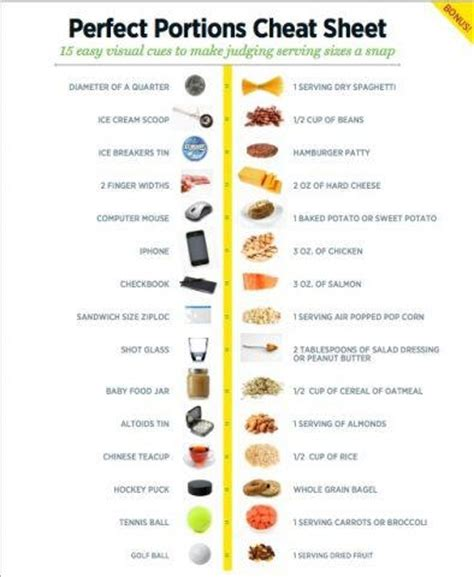 healthy fats serving size 17 best images about portion sizes on healthy
