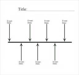 free printable timeline templates sle blank timeline template 7 free documents in pdf