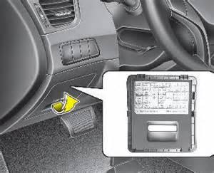 Hyundai Elantra Fuse Box Hyundai Elantra Gt Gt Fuse Relay Panel Description Fuses