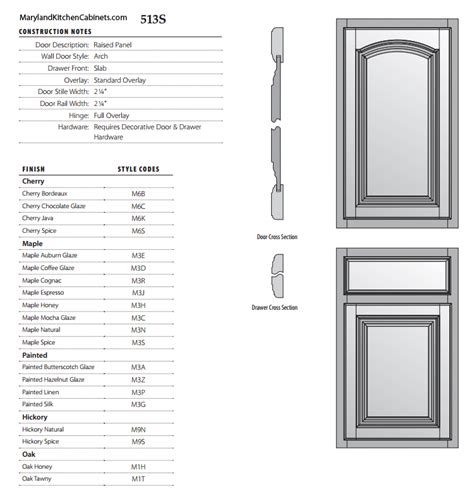 kitchen cabinet specifications 513 cabinet door styles and finishes maryland kitchen