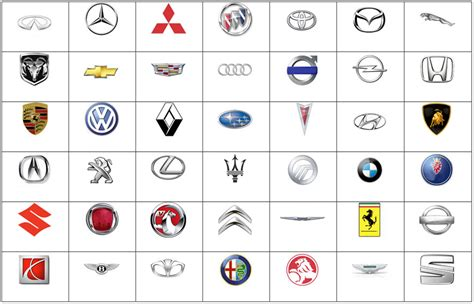 click  car logos quiz