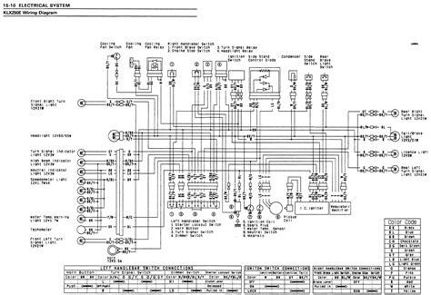 kawasaki bayou 300 wiring schematics 1994 kawasaki bayou