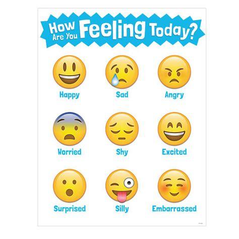 emoji recognition chart 10 best images of emoji feeling chart iphone emoji
