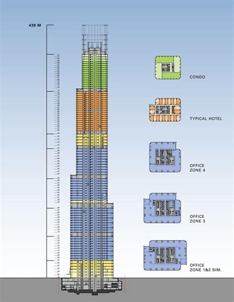 Willis Tower Floor Plan by The Skyscraper Museum Supertall Walkthrough