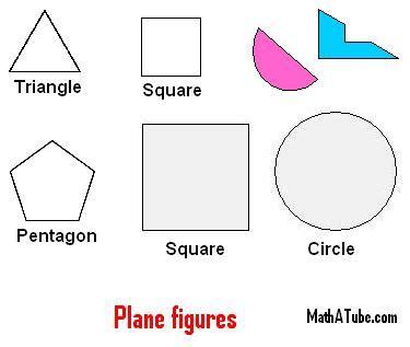 figure definition definition of plane figures shapes