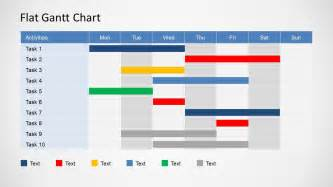 Powerpoint Gantt Chart Template by Simple Gantt Chart Powerpoint Template Slidemodel