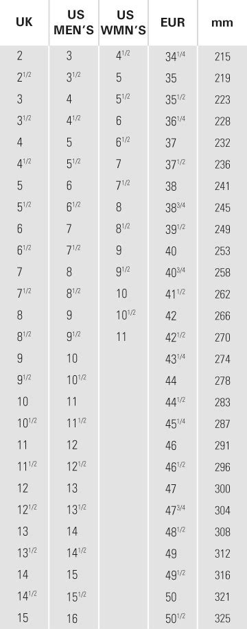 climbing shoe size conversion cleaning and sizing