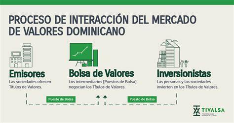 prediccion del mercado de valor es para el 2016 el mercado de valores y c 243 mo funciona en rep 250 blica dominicana