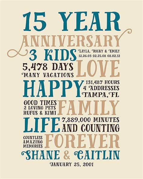 Wedding Anniversary For Him by 15th Anniversary Gift Ideas For Him Pagina