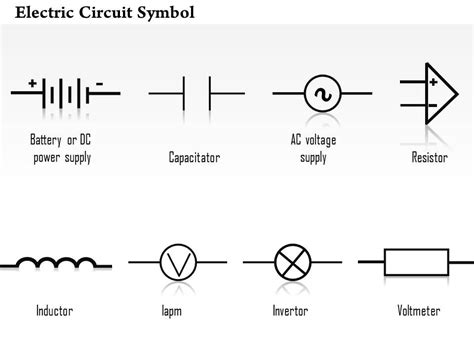 carbon resistor schematic symbol resistor diagram and symbol 28 images rwandatechnician electronics circuit symbols one of