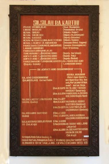 Napak Tilas Masyayikh Biografi Buku 2 napak tilas jejak r a kartini di museum r a kartini indonesiakaya eksplorasi budaya di