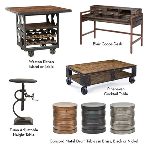 Industrial Style Furniture by Industrial Interior Design Full Of Steam