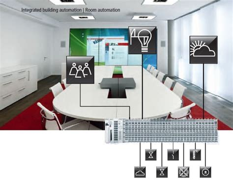 integrated building automation paddi technologies