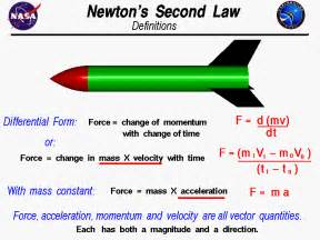Edumission physics form 4 chapter 2 newton s second law of motion