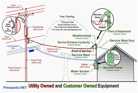 distribution transformer wiring diagram wiring diagram