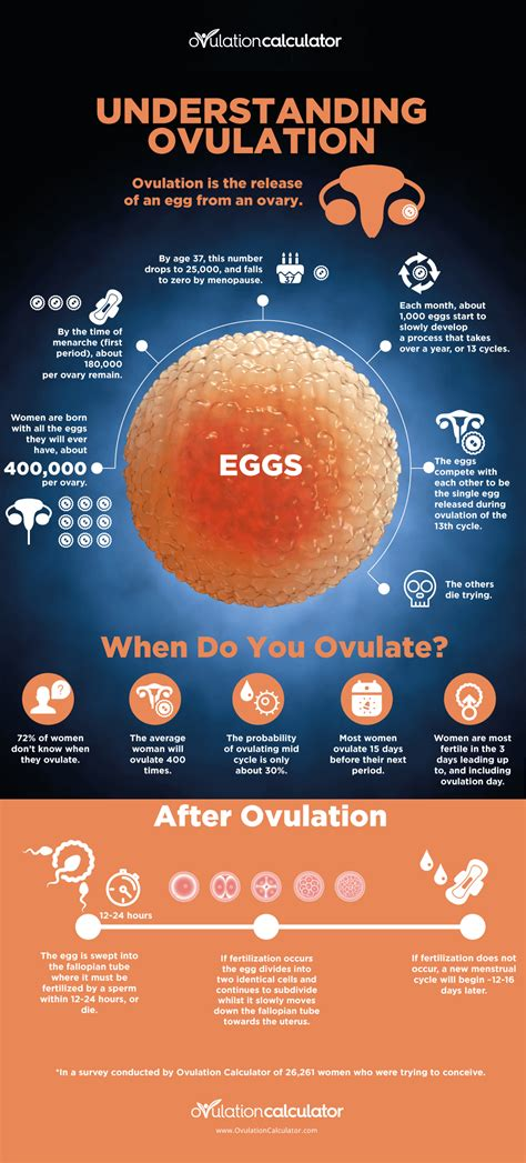 the best ovulation calculator ovulation symptoms and signs top 12 fertile signs luxury o
