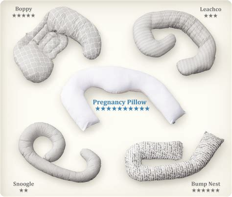 Pregnancypillow Com Gift Card - pregnancypillow com full body maternity pillow total body pregnancy pillow