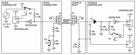 file j1772 signaling circuit gif wikimedia commons