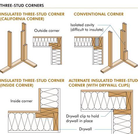 1 x 4 x8 penta t g floor support floor joists crown stiffening a floor