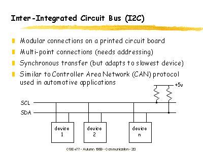 inter integrated circuit nptel inter integrated circuit nptel 28 images inter integrated circuit i2c cadence ip i2c inter