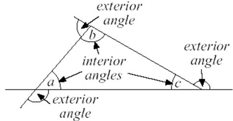 co interior angle relationships a exploring the exterior angle theorem geogebra