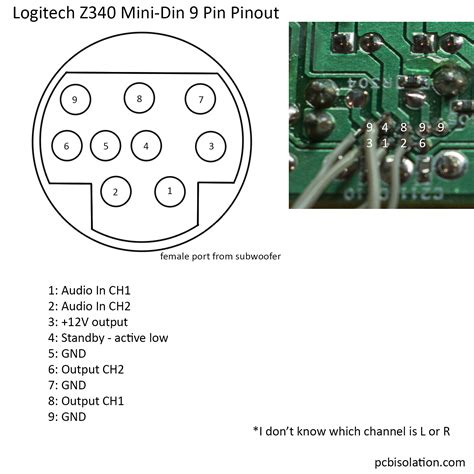 m580 din wiring diagram din readyjetset co