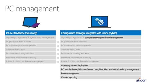 how does intune compared to mobileiron microsoft intune versus airwatch intune vs airwatch