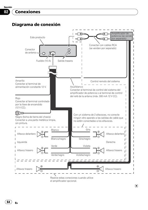 pioneer deh 1050e wiring diagram torzone org
