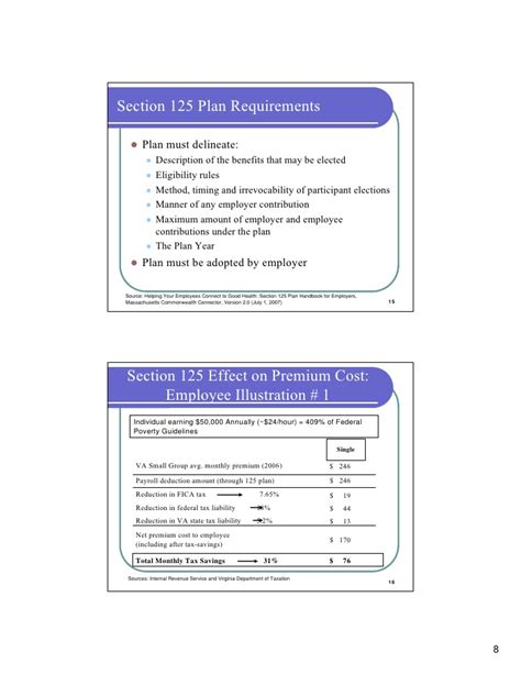 Section 125 Benefit Plan by Analysis Section 125 Plans And A Virginia Health Insurance