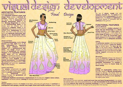 design inspiration hsc first piece textiles design hsc major work binita