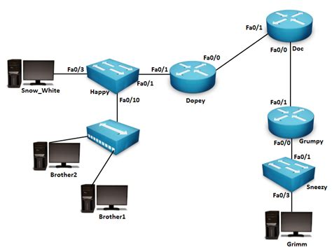 Router Switch image gallery network hub switch router