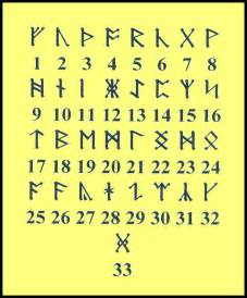 nordic wiccan numbers rune