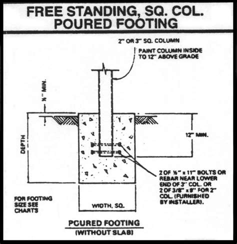 Patio Cover Post Footing by Home Improvement Kits Installation Manuals