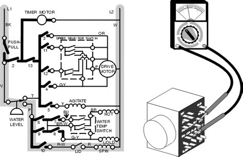 whirlpool calypso washer repair guide engine diagram and