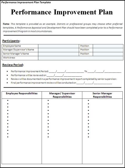 employee performance improvement plan template performance improvement plan template word templates
