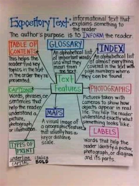 is biography an expository text 9 best images about expository text on pinterest a well