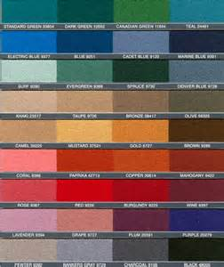 Pool Table Size Chart Billiard Felt Pool Table Refelting Recovering