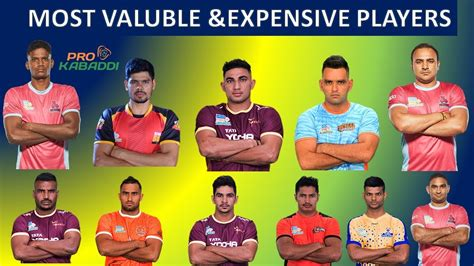 pro kabhdhi pleyr hair styles most valuable player in pro kabaddi 2017 list of top 11