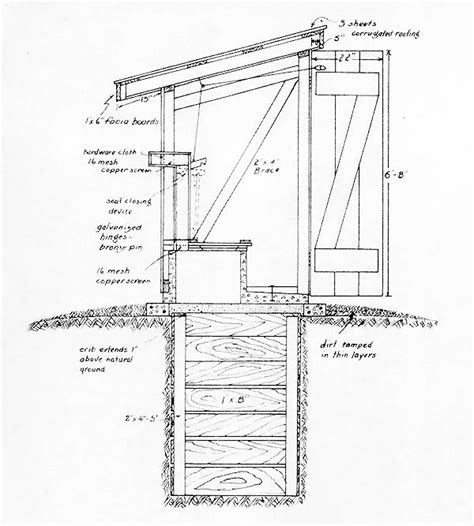 outhouse floor plans building an outhouse homesteading and livestock mother