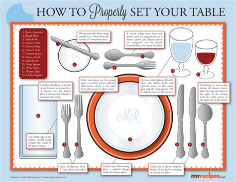 how to set a table for dinner properly canap 233 how to set the table myrecipes